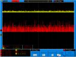 Load 100mA, 200mV/div